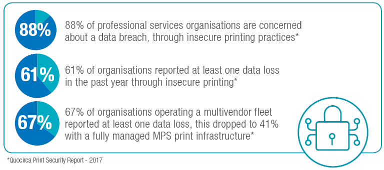 Quocirca Print Security Report - 2017