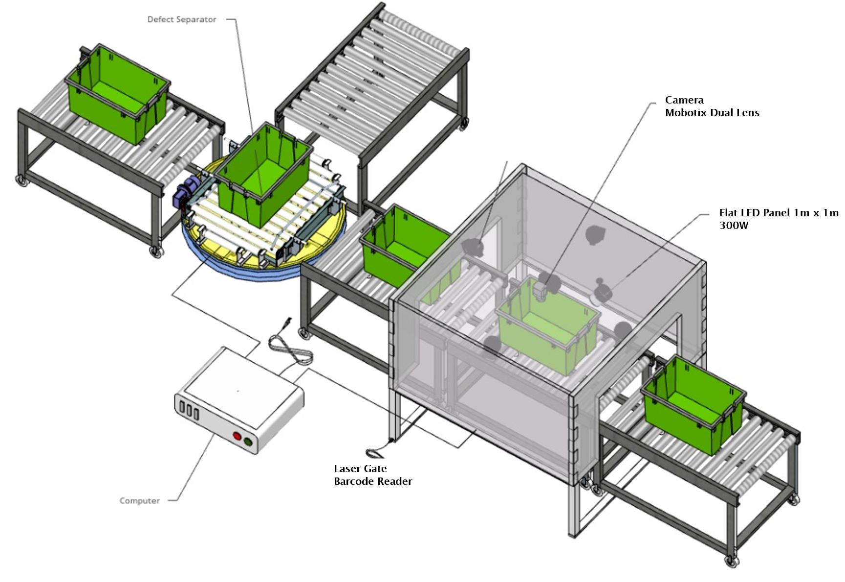 Konica Minolta запускає рішення Box Defect Detection для перевірки якості контейнерів для транспортування на виробництві та у логістиці